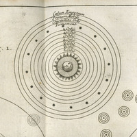 Charts illustrating a geocentric universe